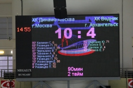A comfortable home win for Dynamo over Vodnik.